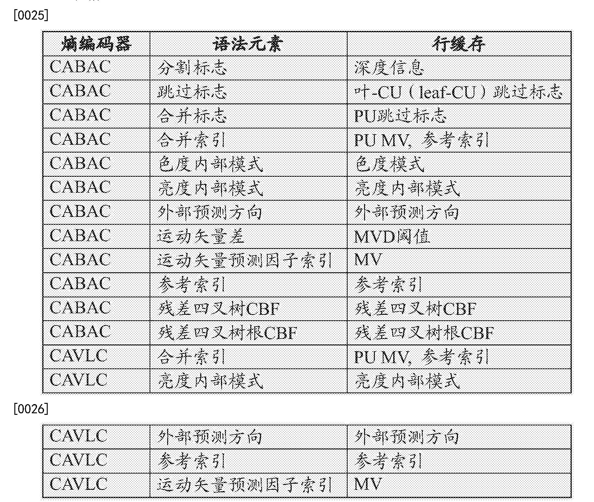 Figure CN103563380BD00071
