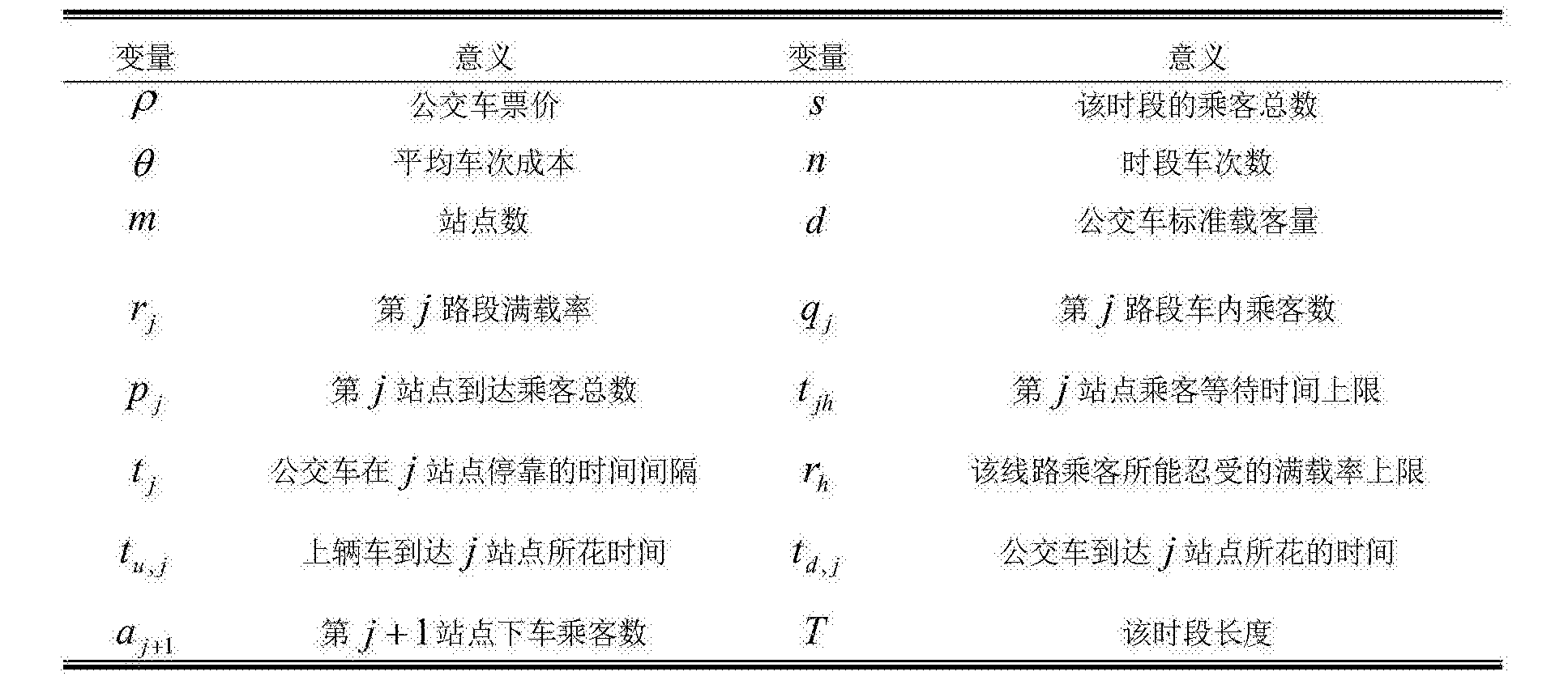 Figure CN107330547AD00121
