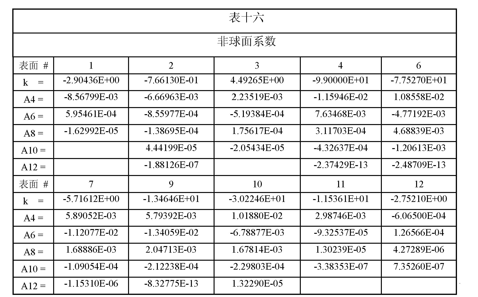 Figure CN102809803BD00211