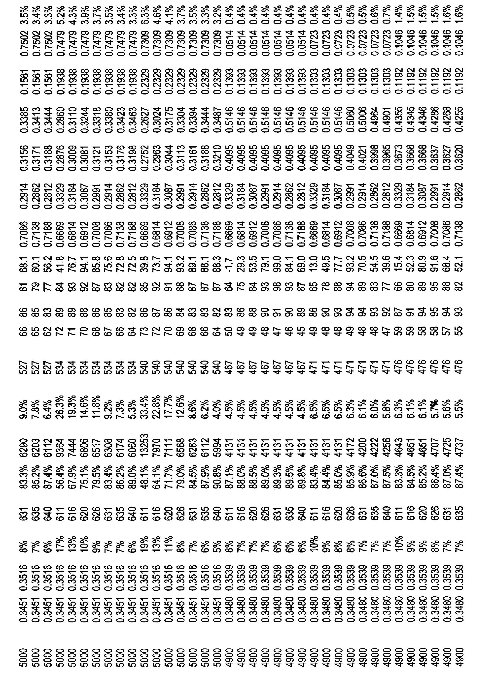 Figure CN101821544BD00661