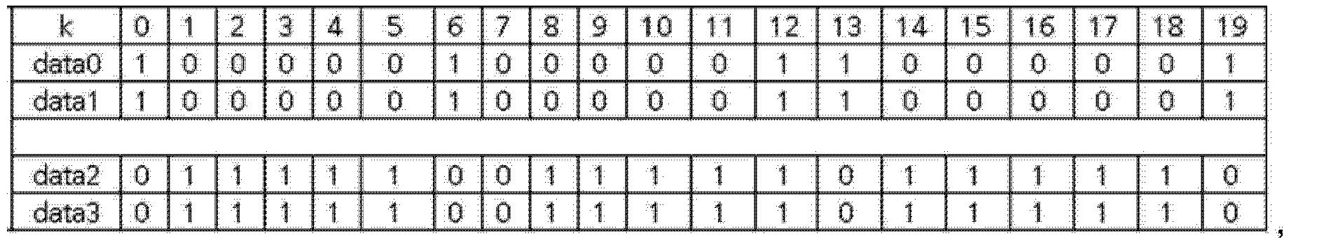 Figure CN103078723BC00021