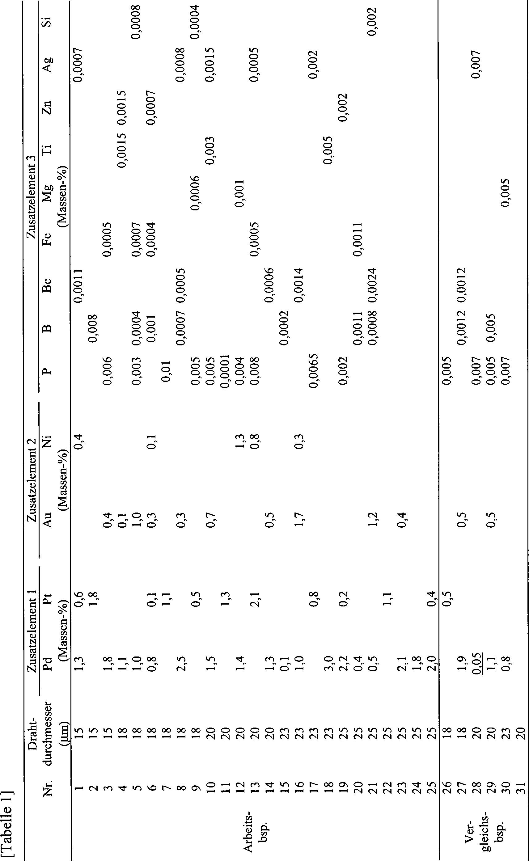 Figure DE112015005172T5_0001