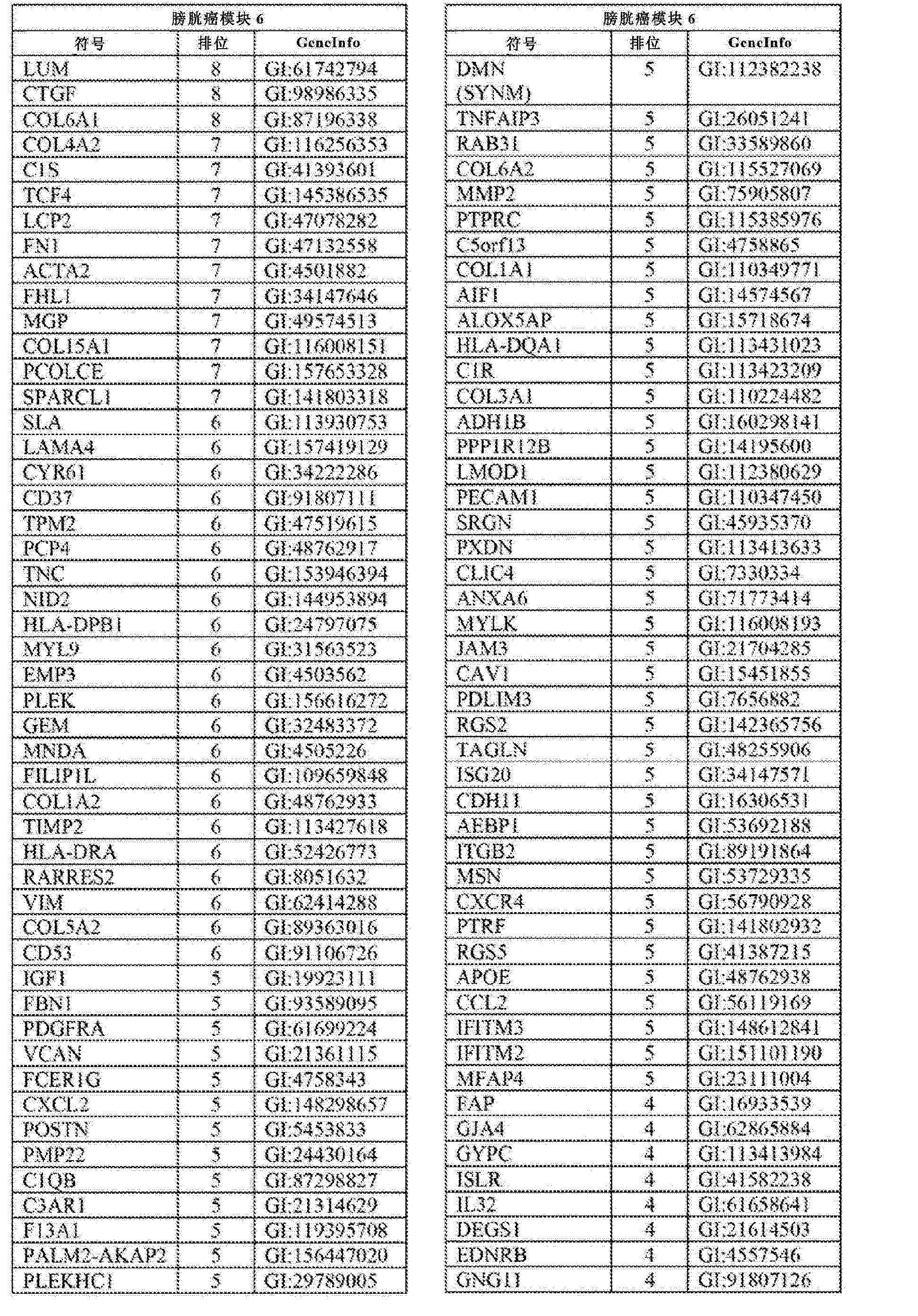 Figure CN102858999AD00251