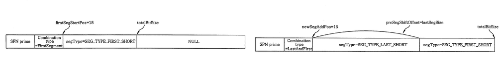 US8121152B2 - Method for encoding broadcast channel protocol