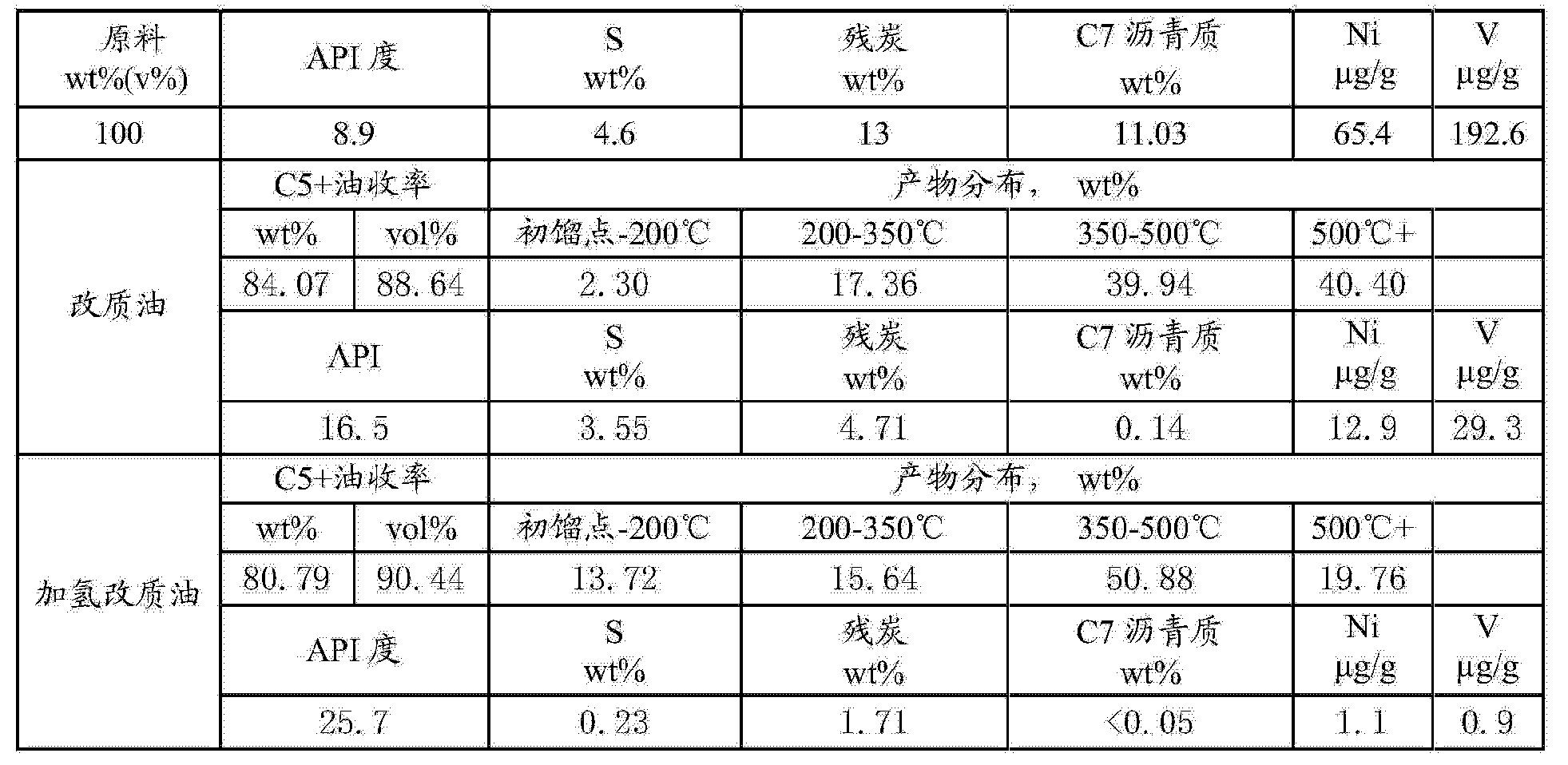 Figure CN102807892BD00121