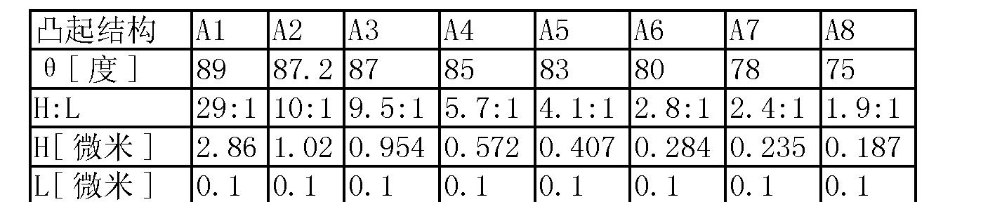 Figure CN101479777BD00461