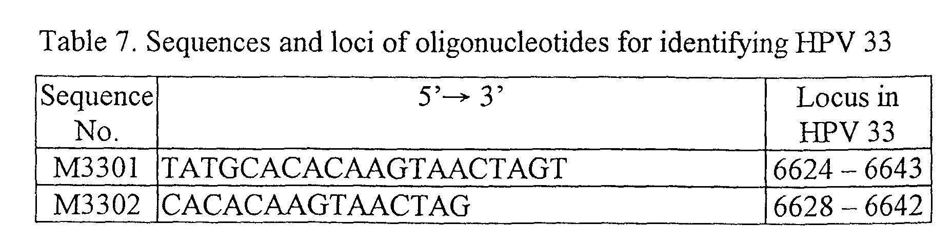 multiplex bőr papillomatosis)