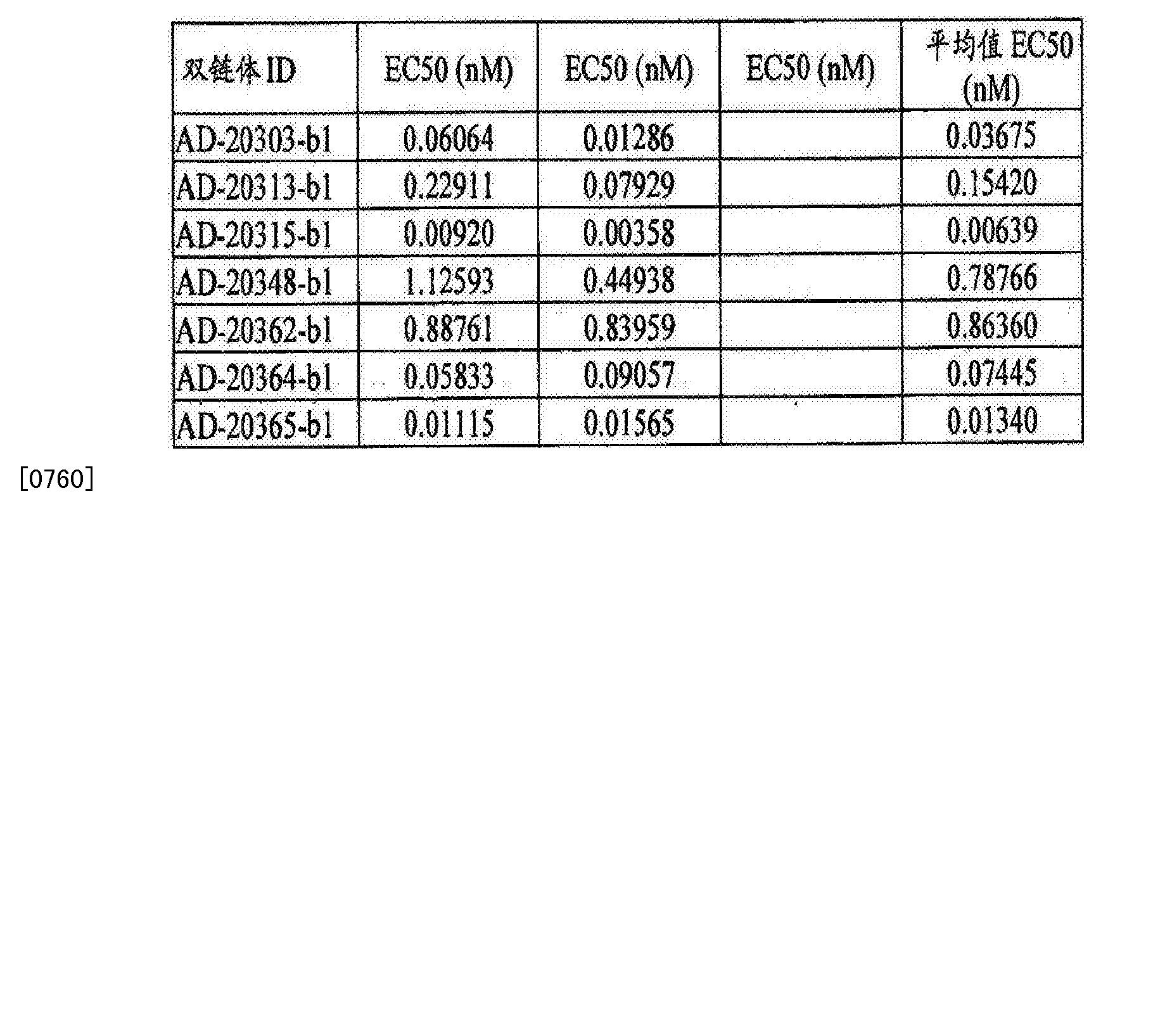 Figure CN105125572AD01371