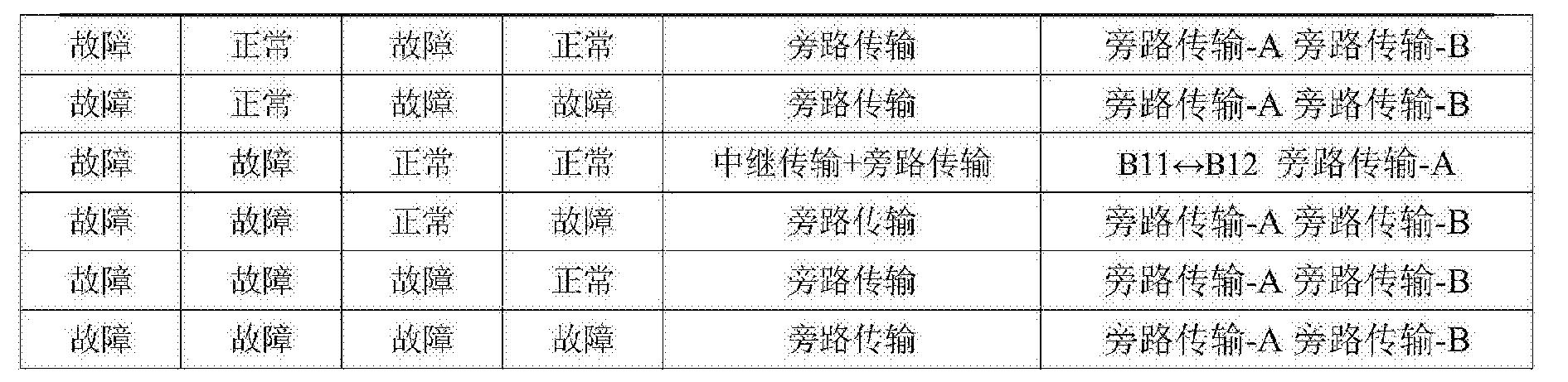 Figure CN106375073AD00091