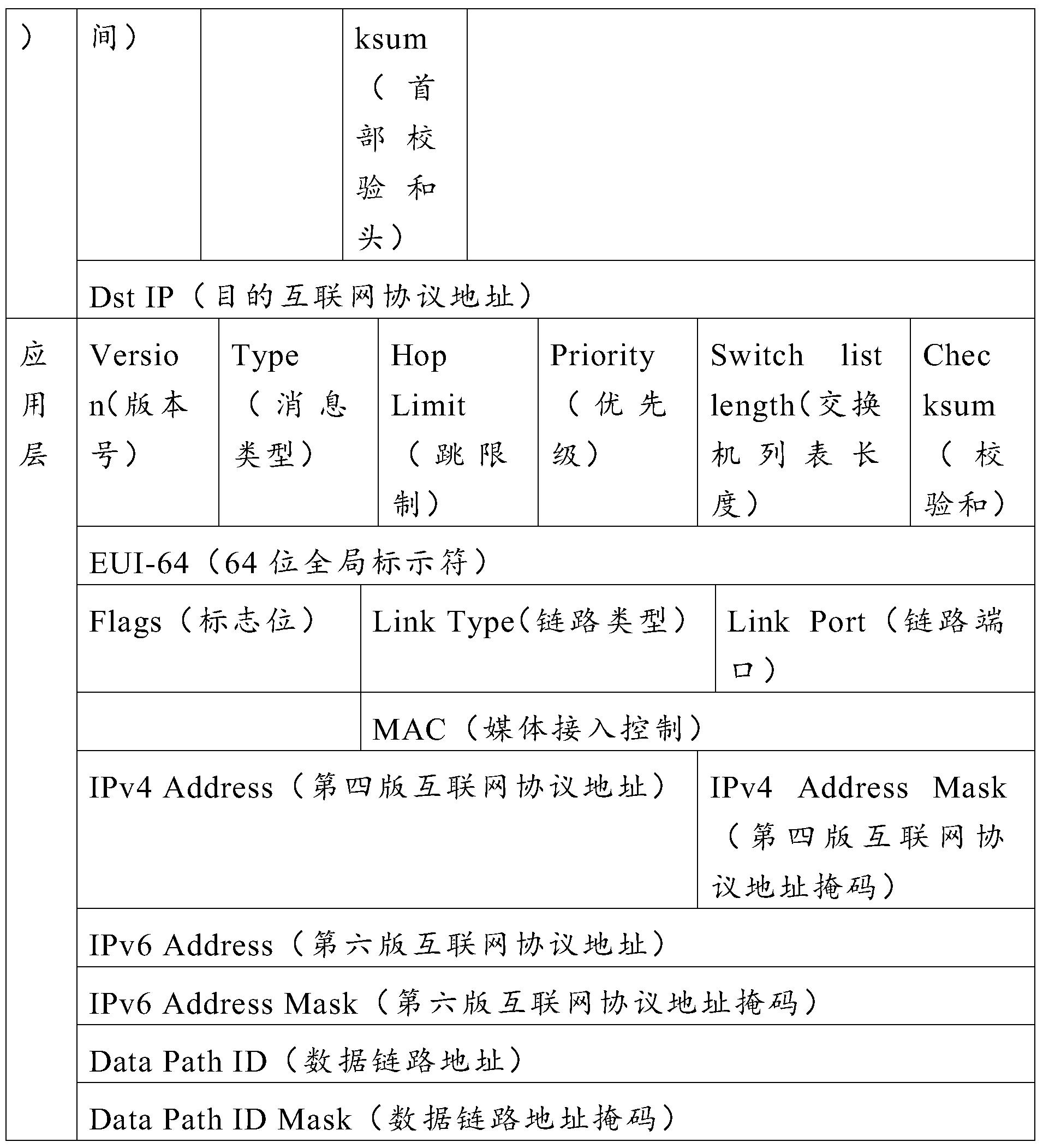 Figure PCTCN2014094694-appb-000004