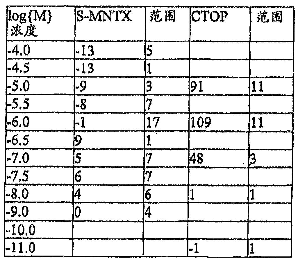 Figure CN101208345BD00522