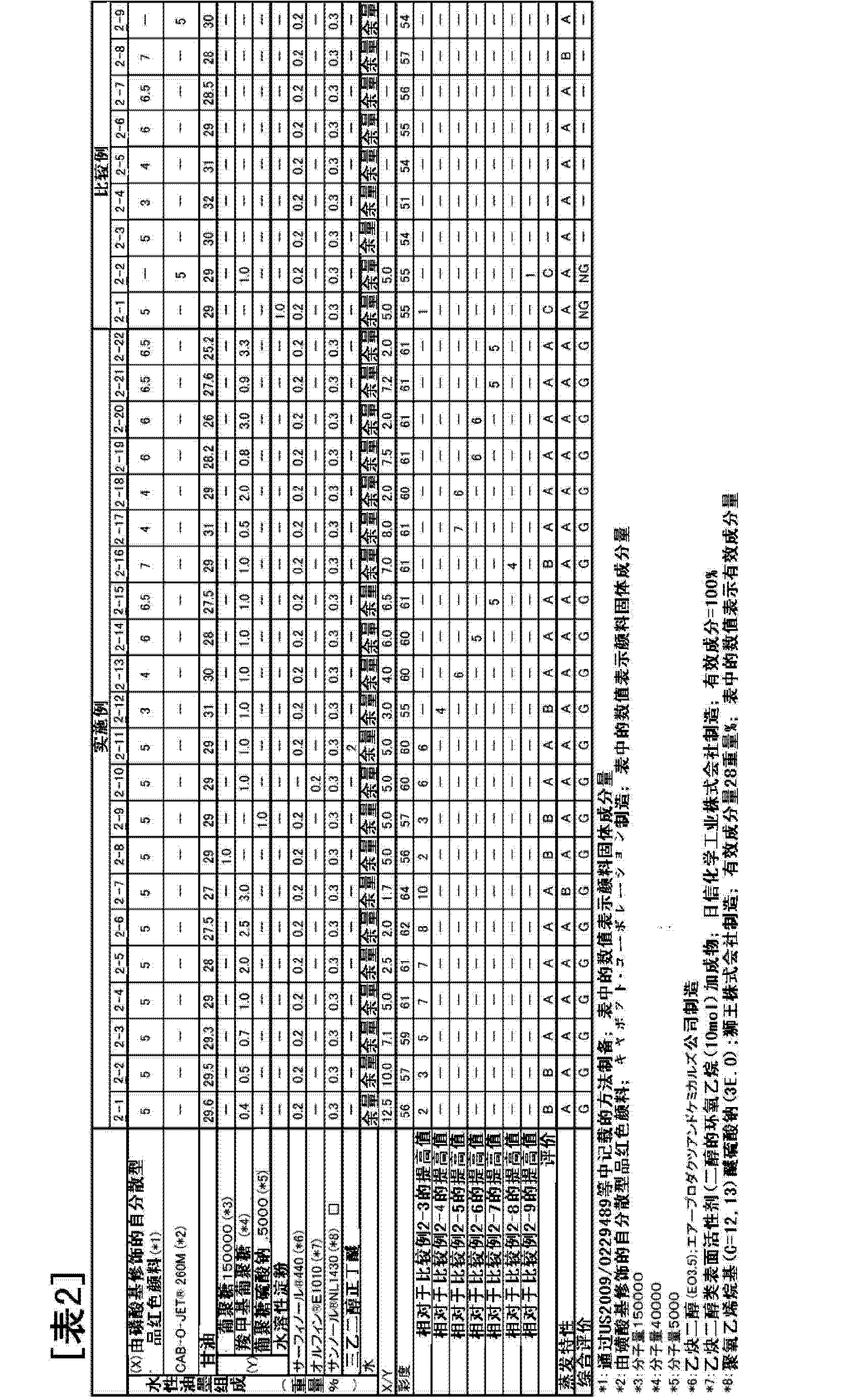 Figure CN104910692AD00191