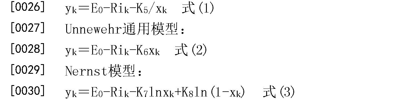 Figure CN107402356AD00052