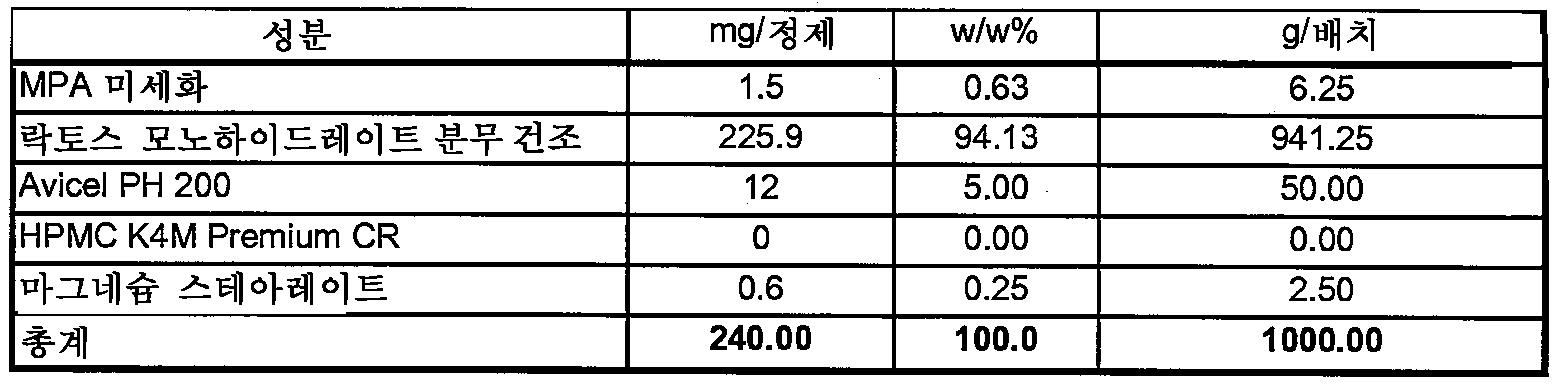 Figure 112009049300571-PCT00019