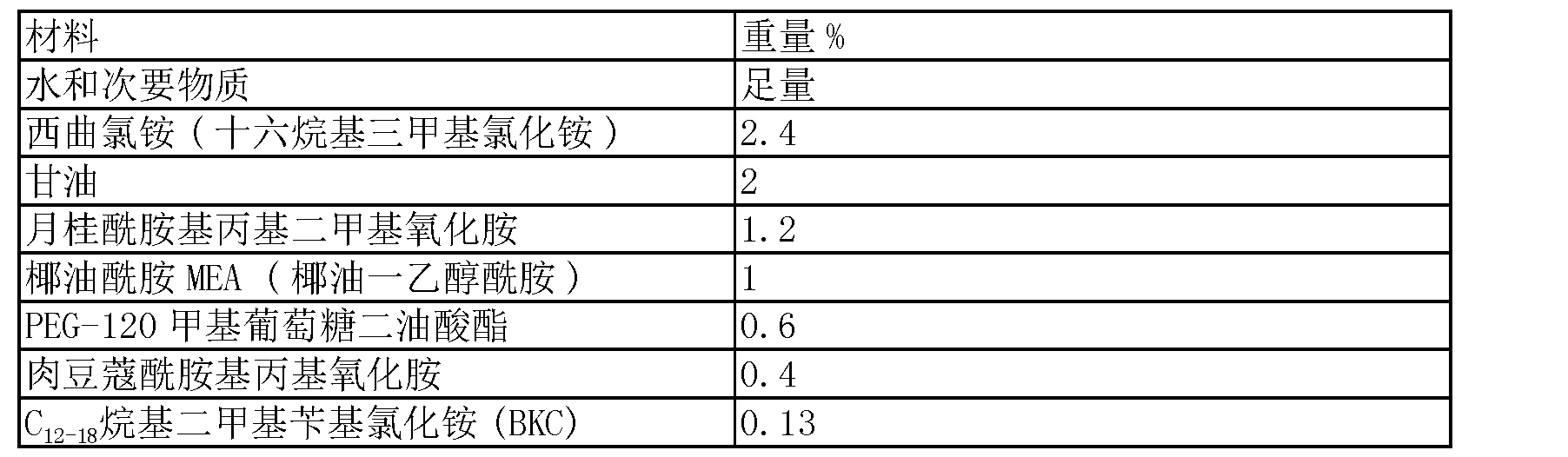Figure CN104869977AD00051