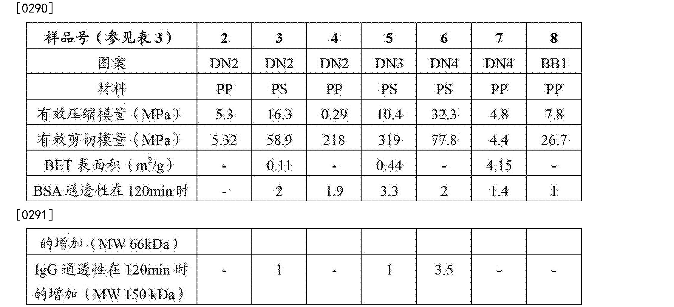 Figure CN102971037BD00281