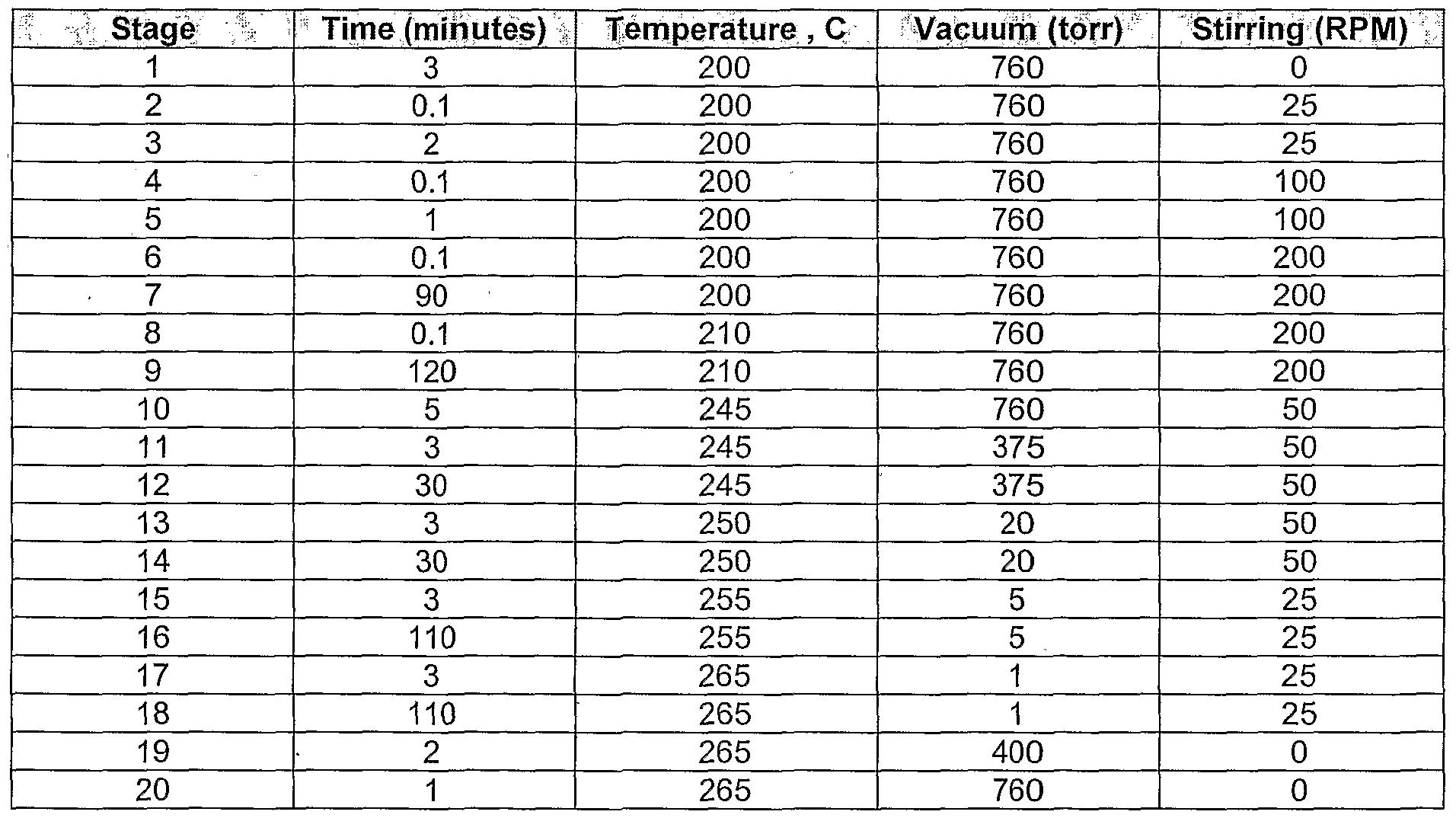 Figure imgf000307_0001