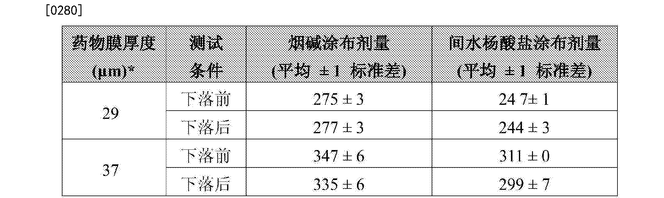 Figure CN107049996AD00311