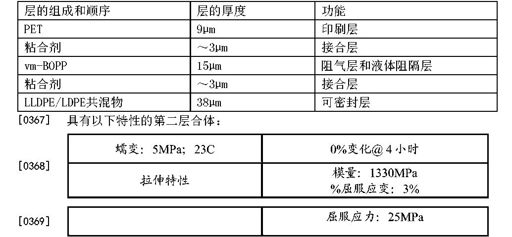 Figure CN105705430AD00512