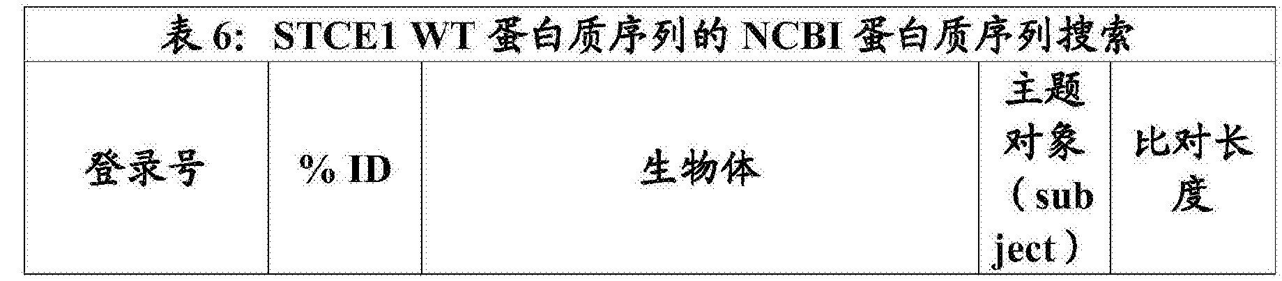 Figure CN108699543AD00352