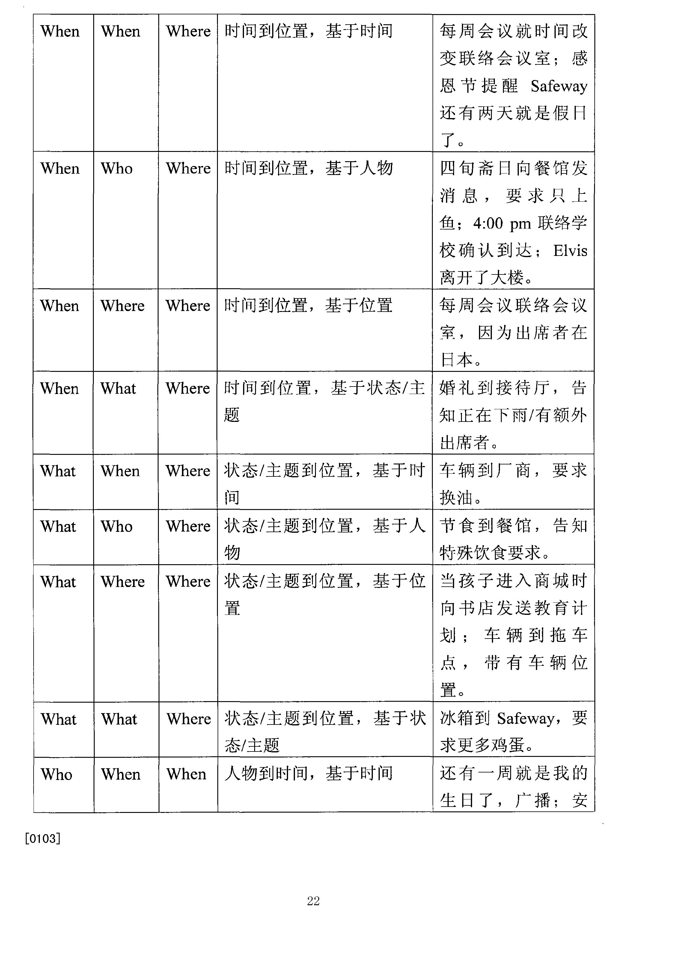 Figure CN101960795BD00221