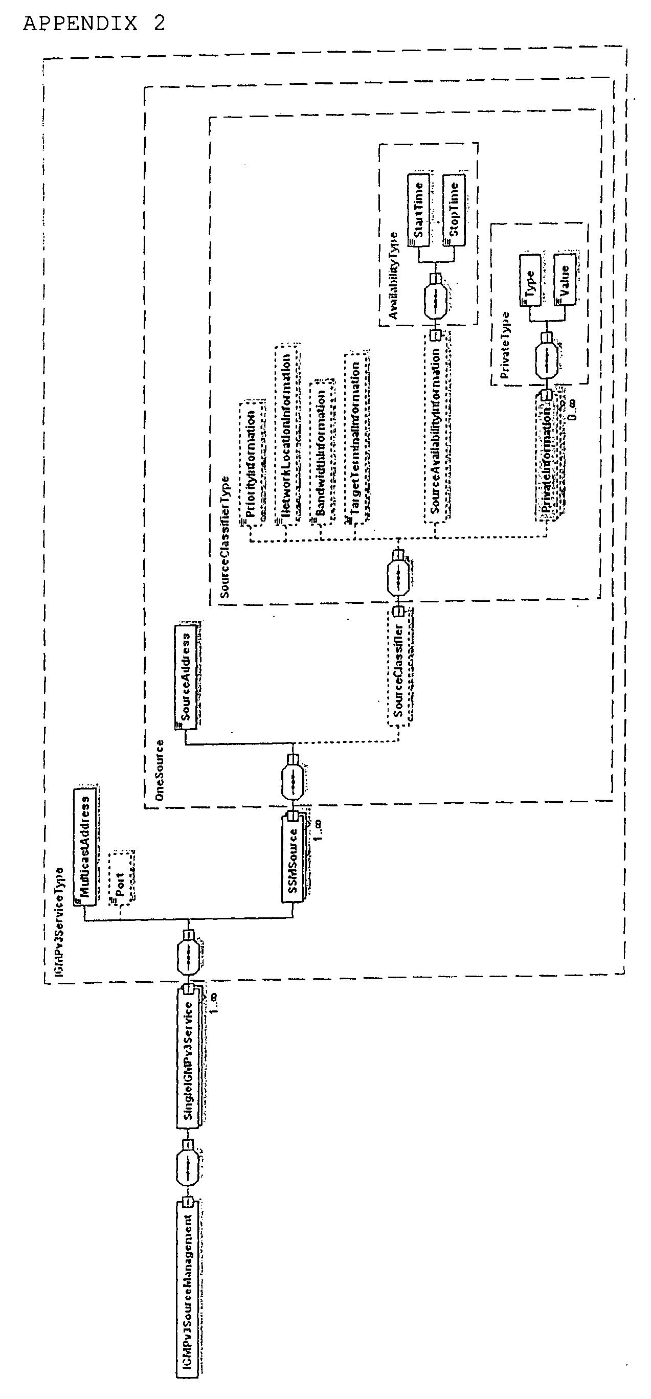 Figure US20080075077A1-20080327-P00001