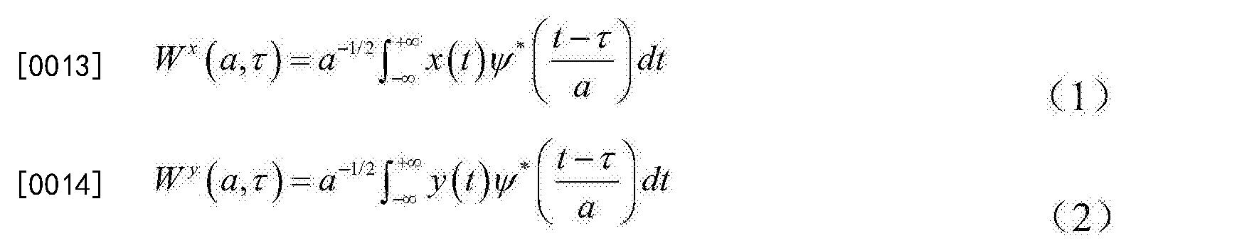 Figure CN107101715AD00031