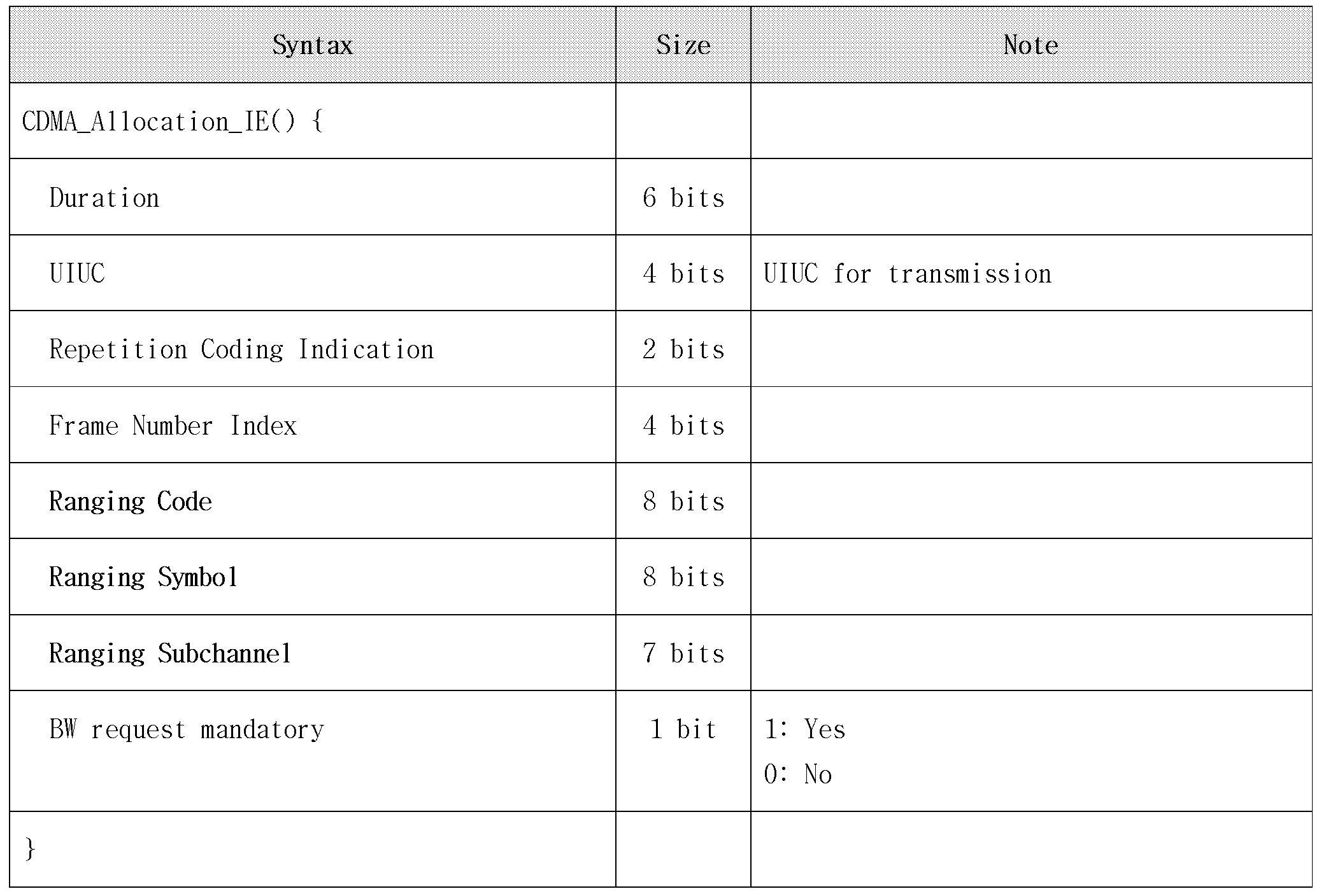 Figure 112008043483251-pat00005