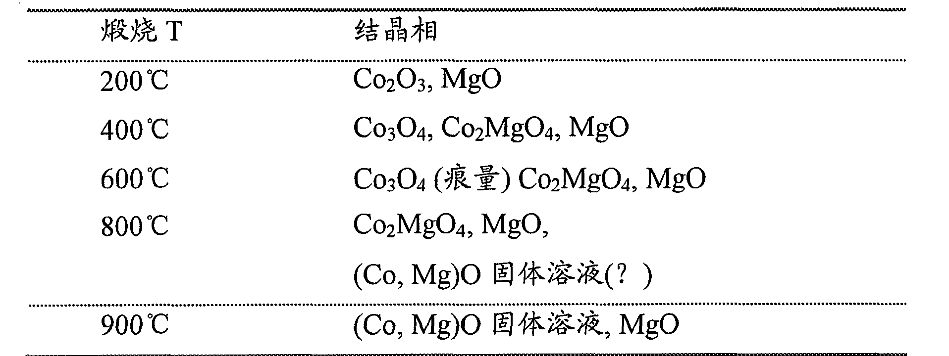 Figure CN101189371BD00101