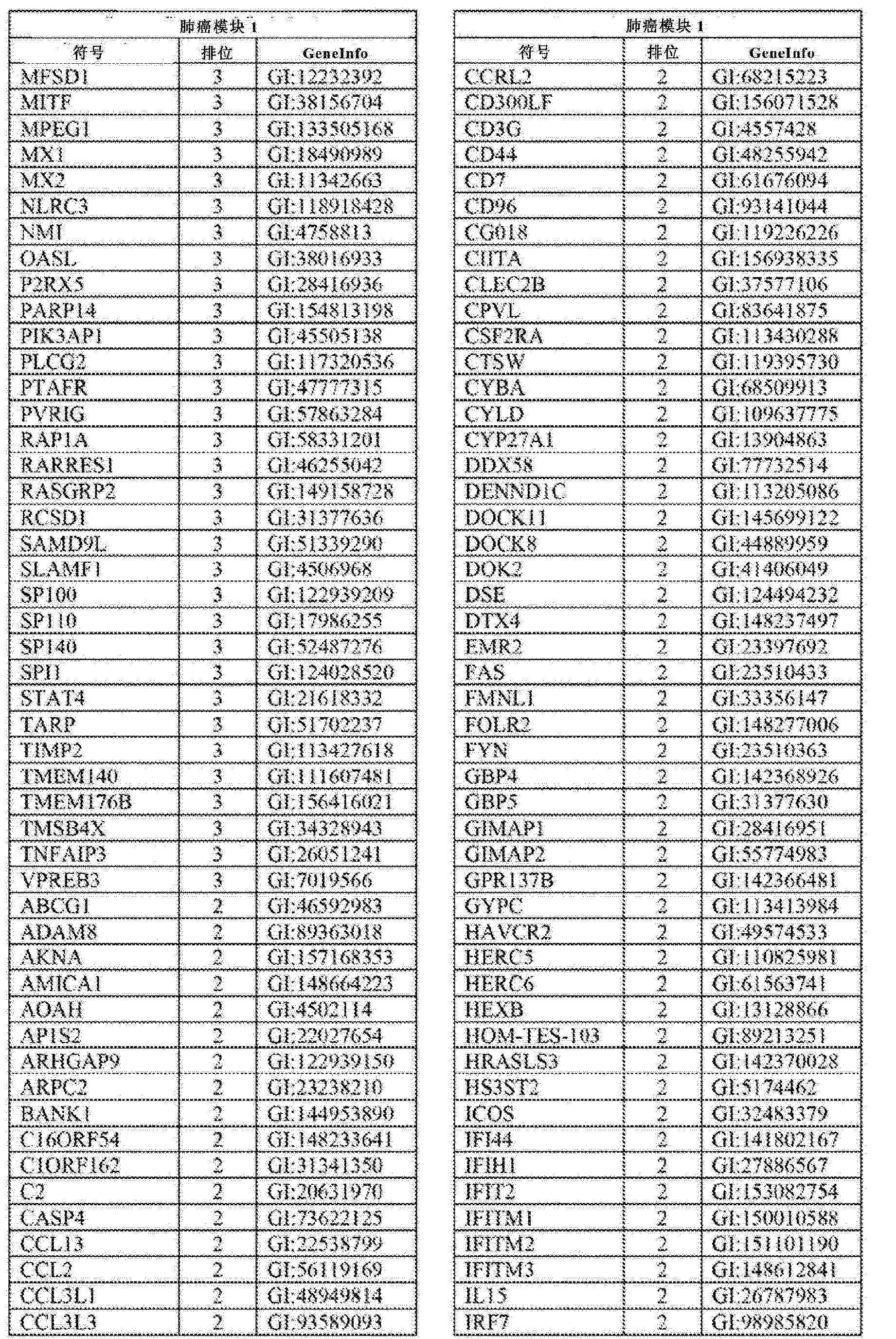 Figure CN102858999AD02321