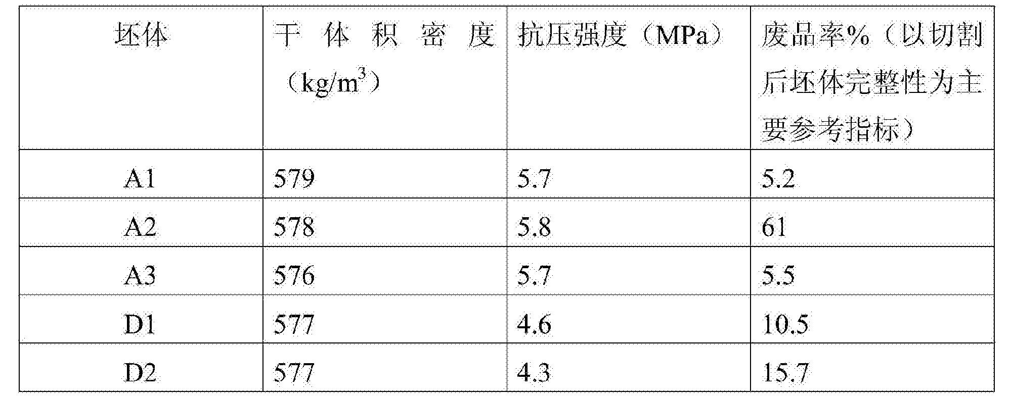 Figure CN107673670AD00061