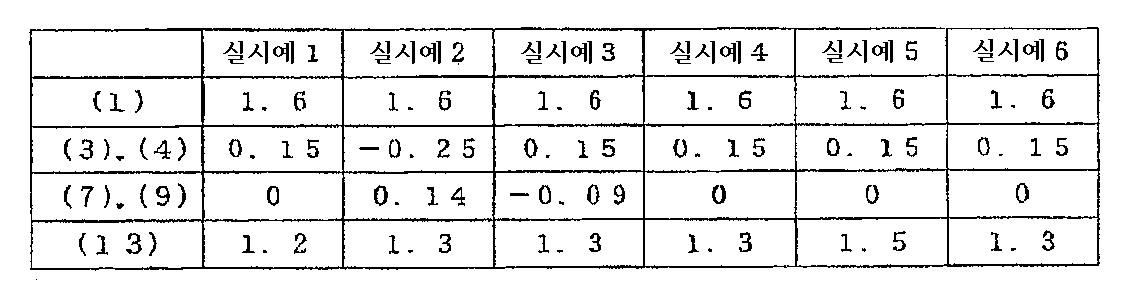 Figure 112004005701348-pat00020