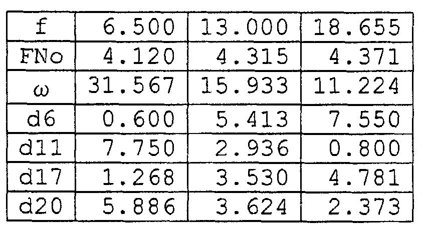 Figure 112005053932449-PCT00012