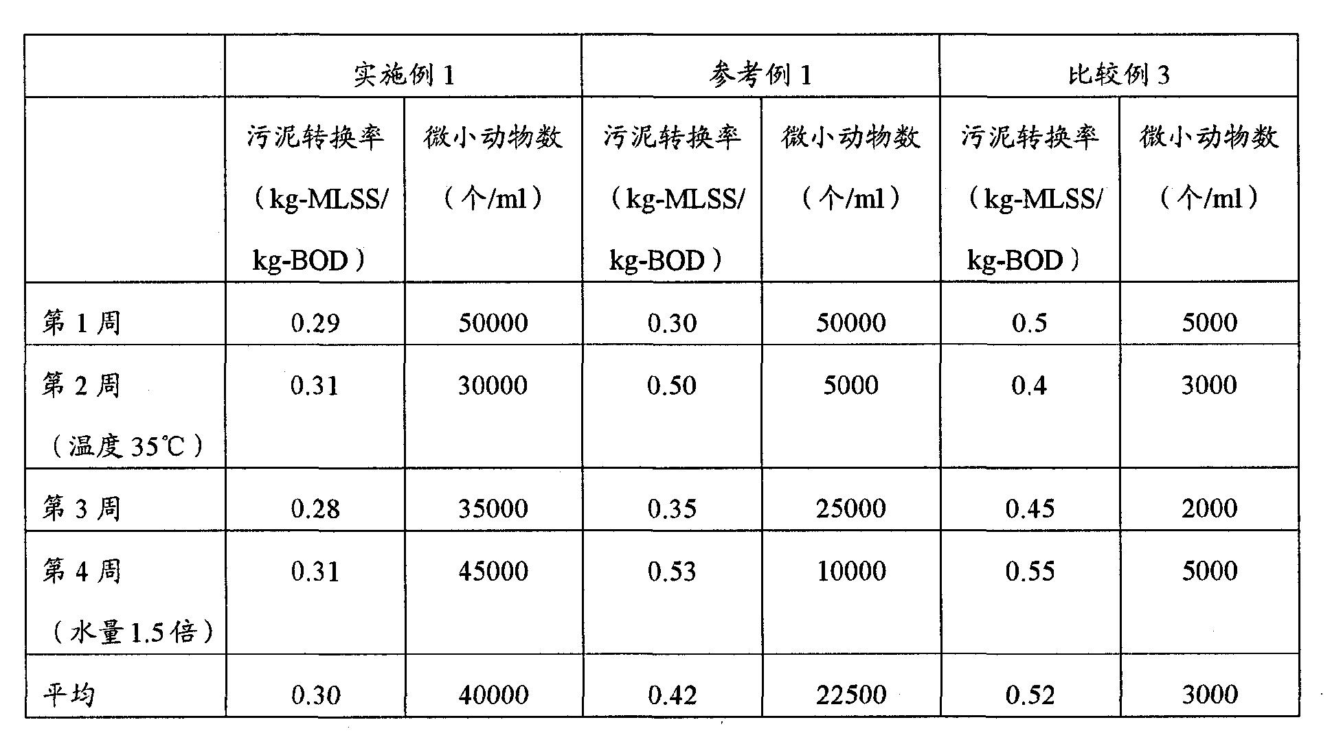 Figure CN101500950BD00071