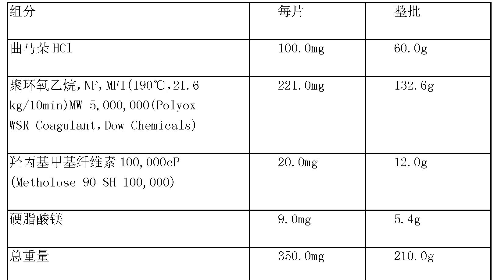 Figure CN1917862BD00201