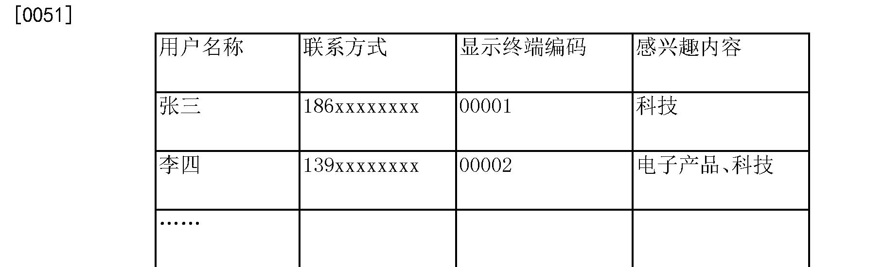Figure CN105227681AD00051