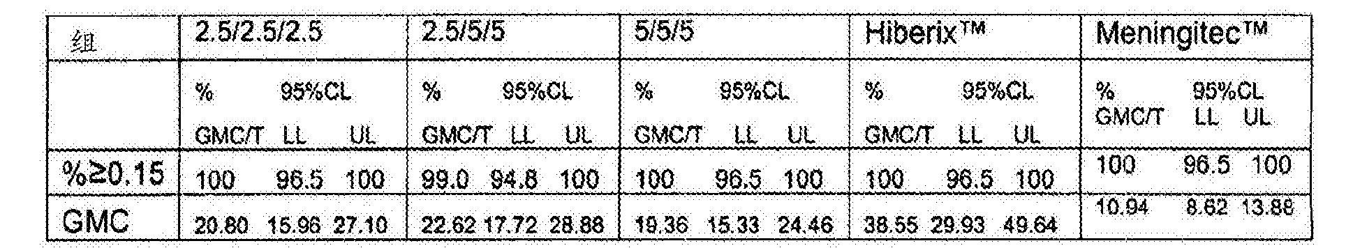 Figure CN102526723BD00301