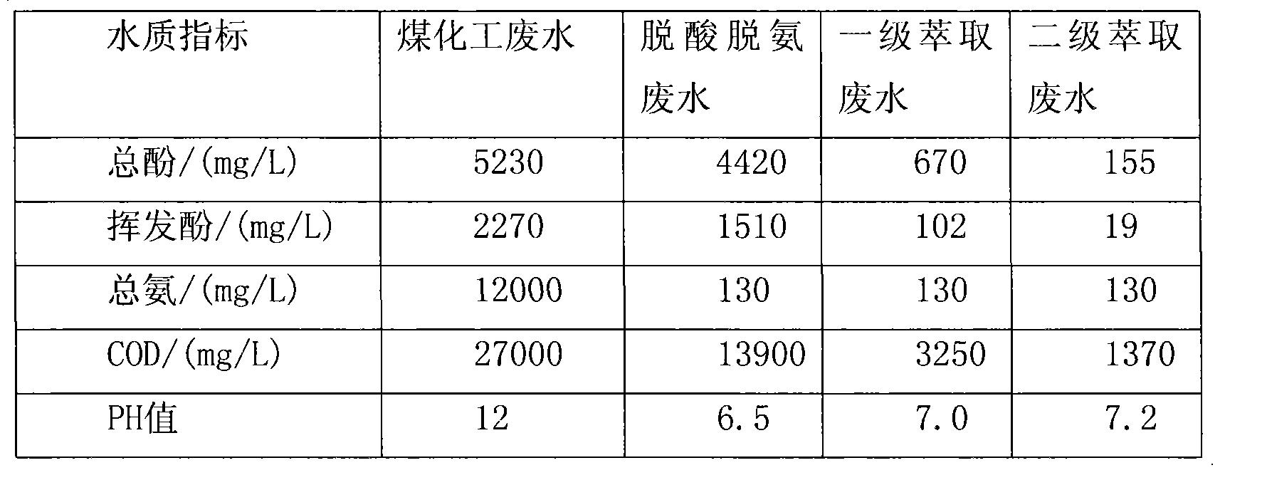 Figure CN101913718BD00072