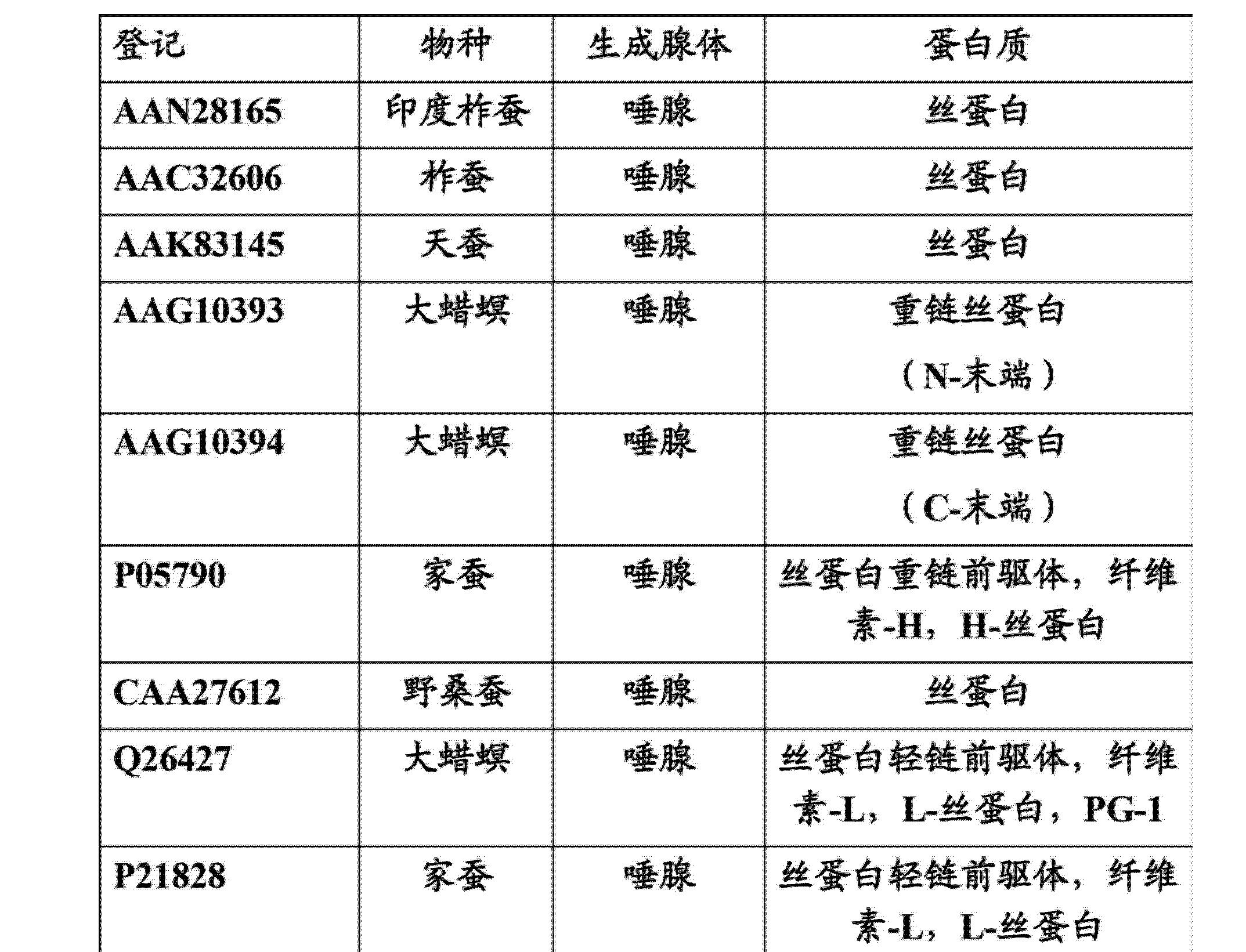 Figure CN103181025AD00091