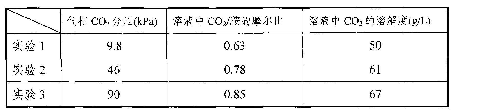 Figure CN101804286BD00041