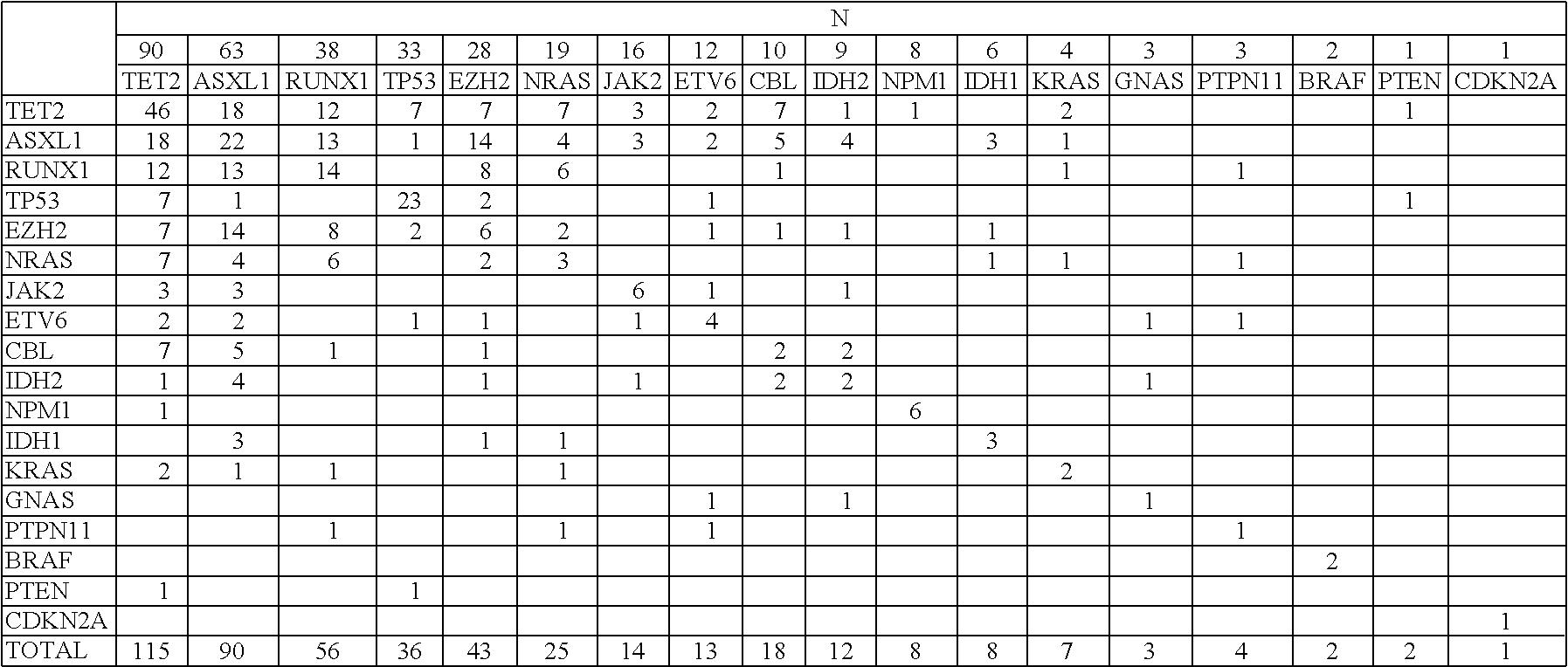 Figure US20140127690A1-20140508-C00001