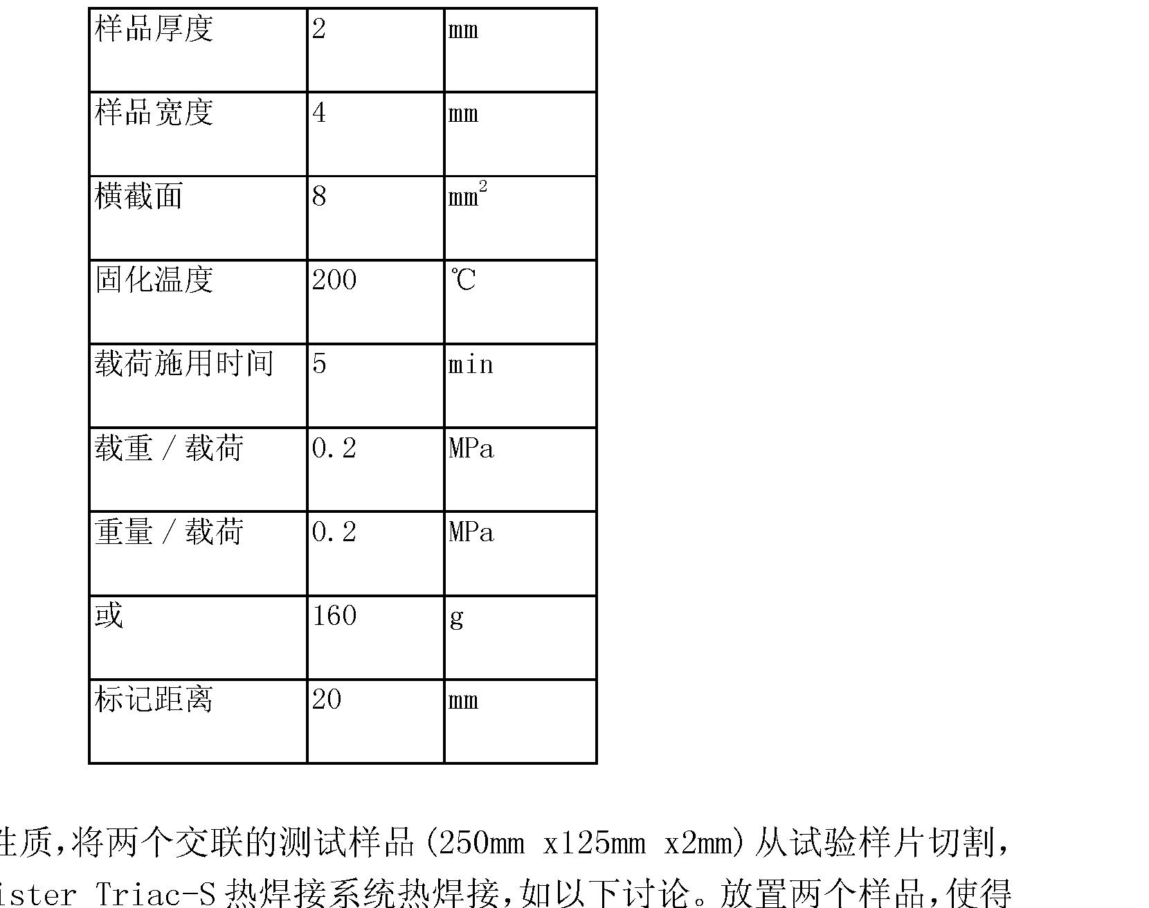 Figure CN103781839AD00131