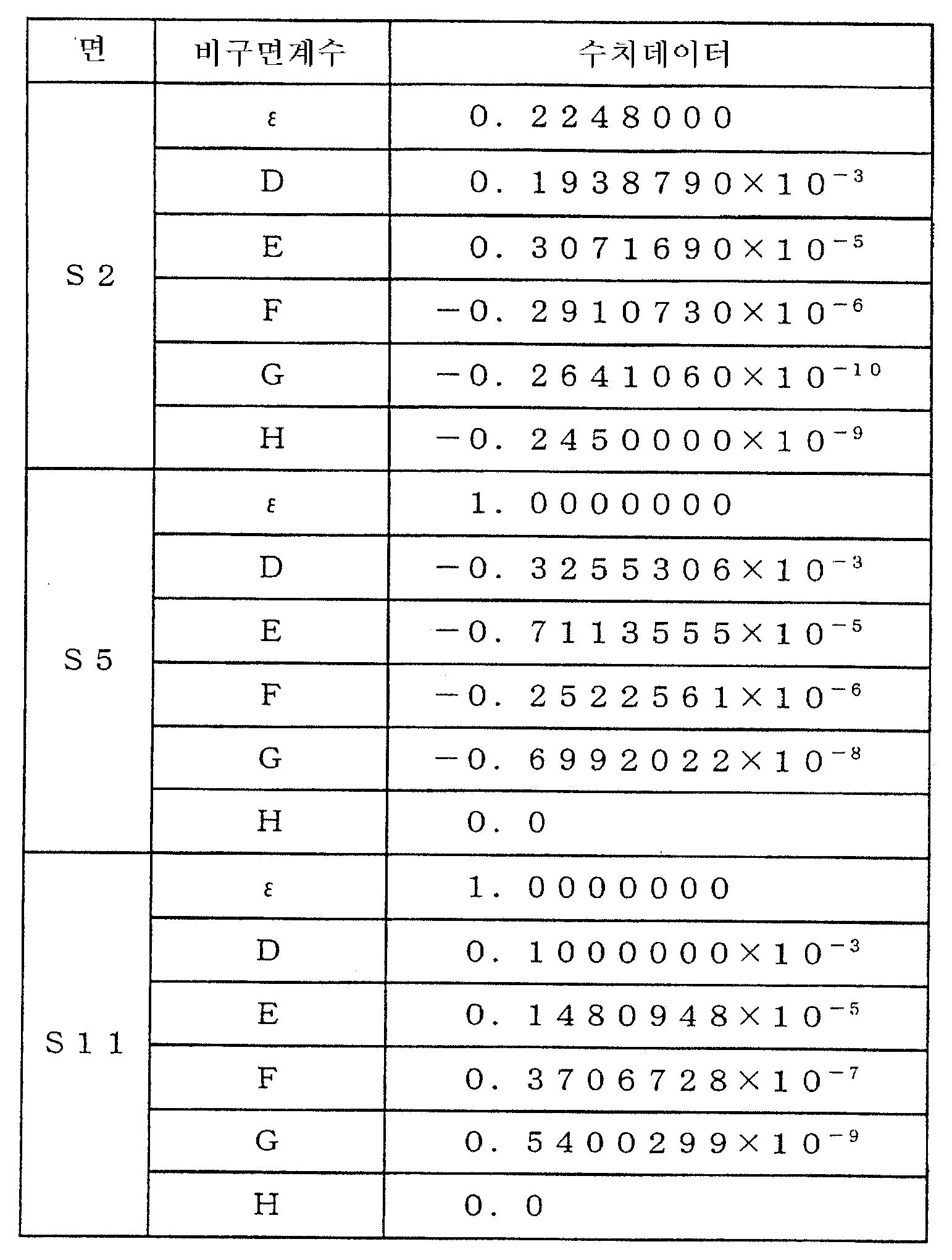 Figure 112005021782010-pat00011