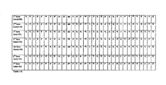 US20130057478A1 - Ethiopic computer keyboard - Google Patents