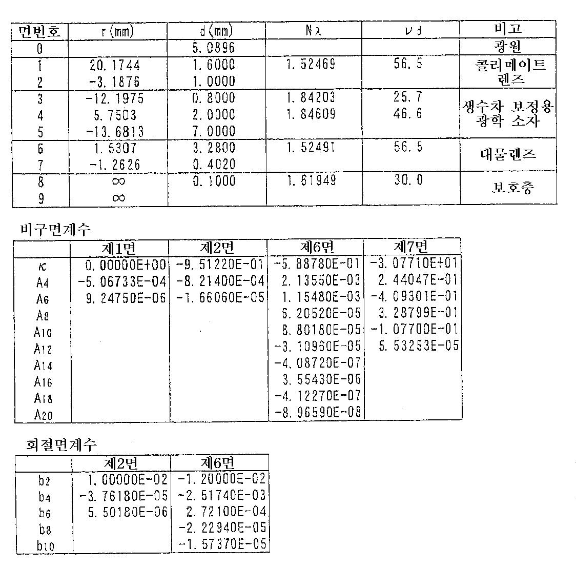 Figure 112003014327071-pat00007