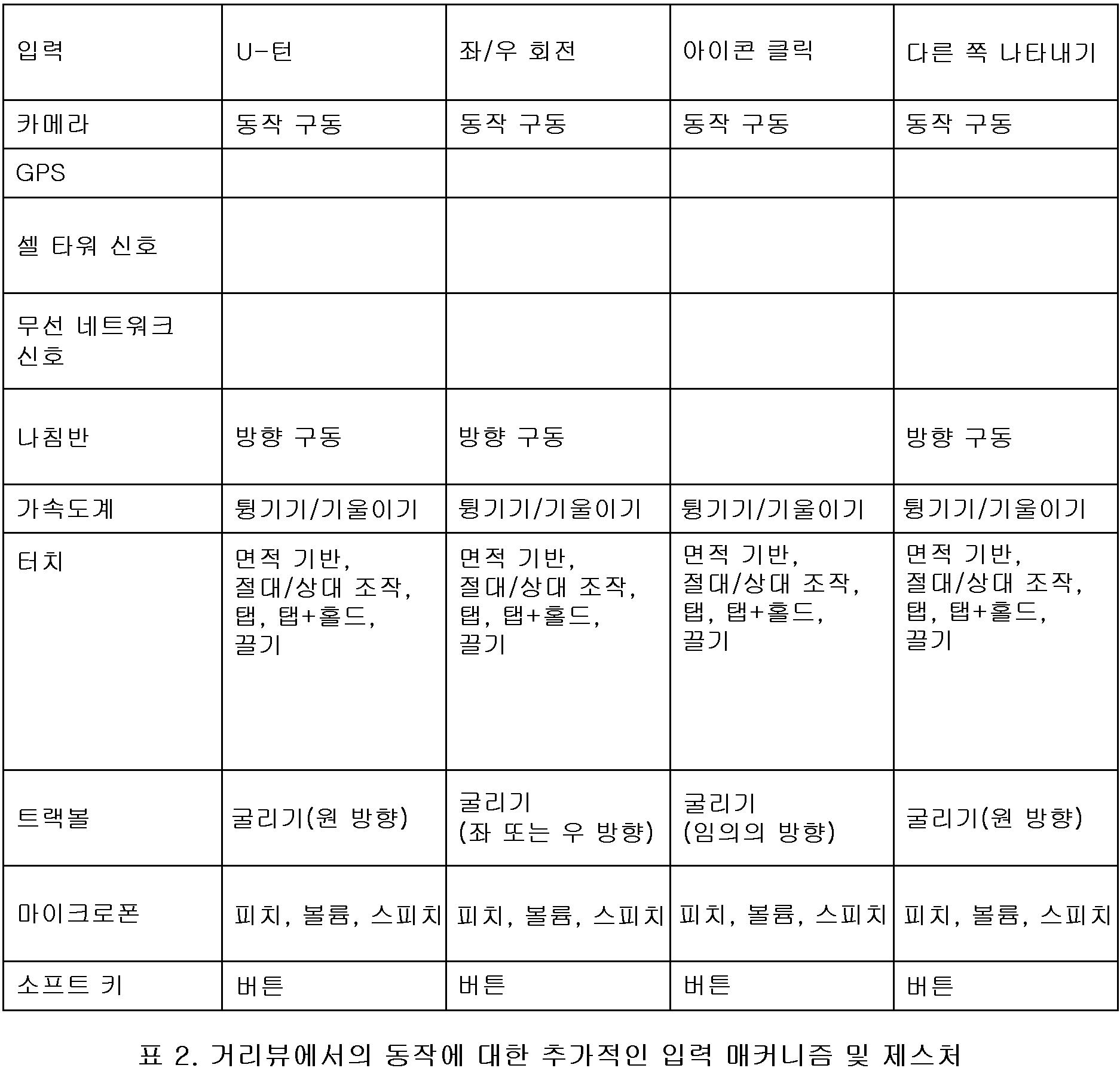 Figure 112012099511901-pct00002