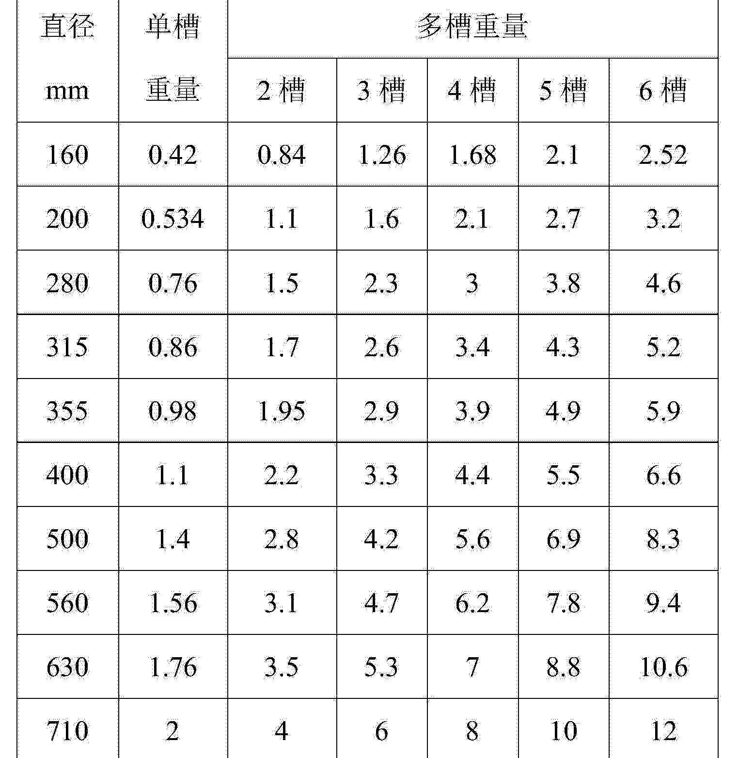 Figure CN103551524BD00081