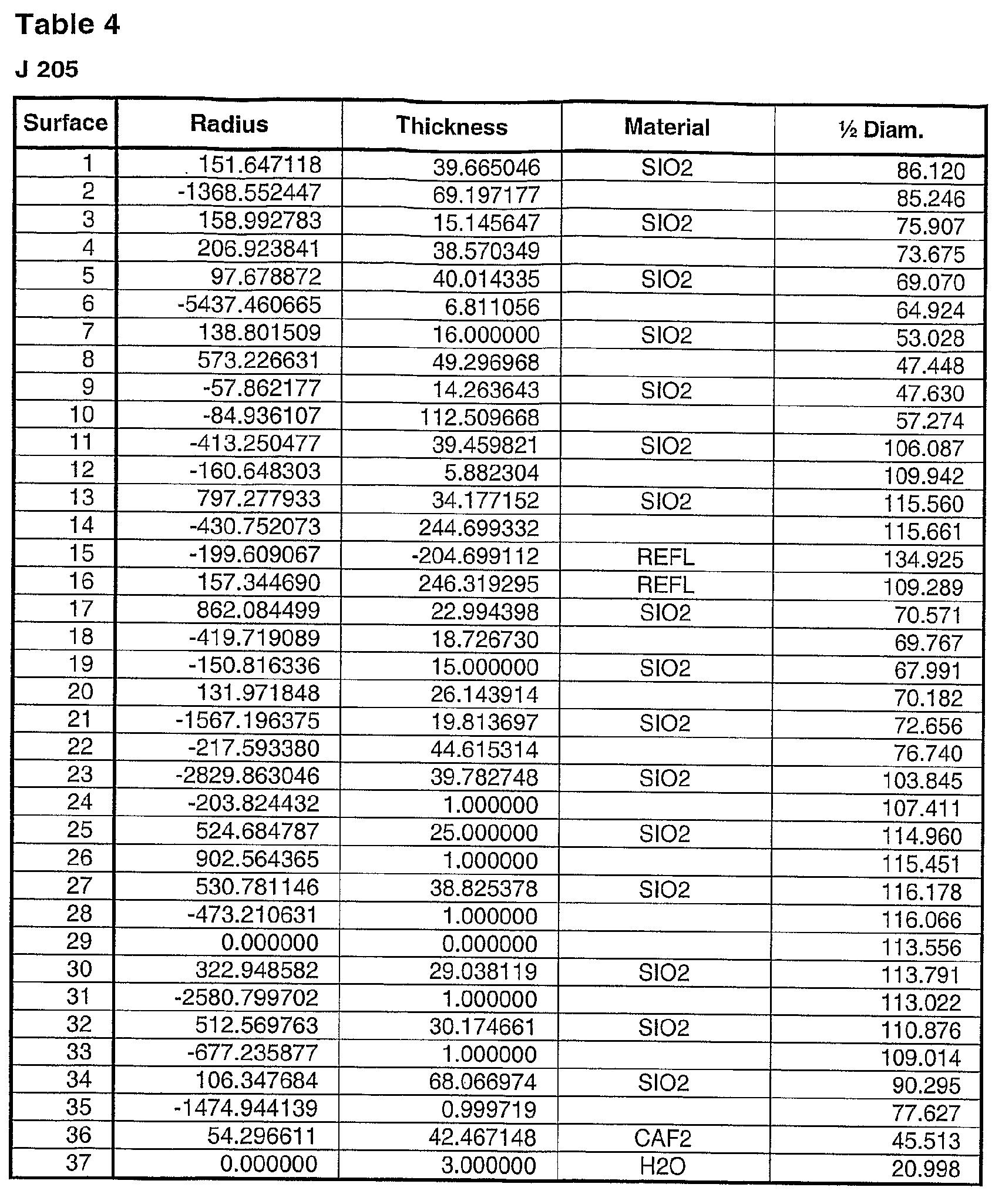 Figure 112012001788764-pat00015