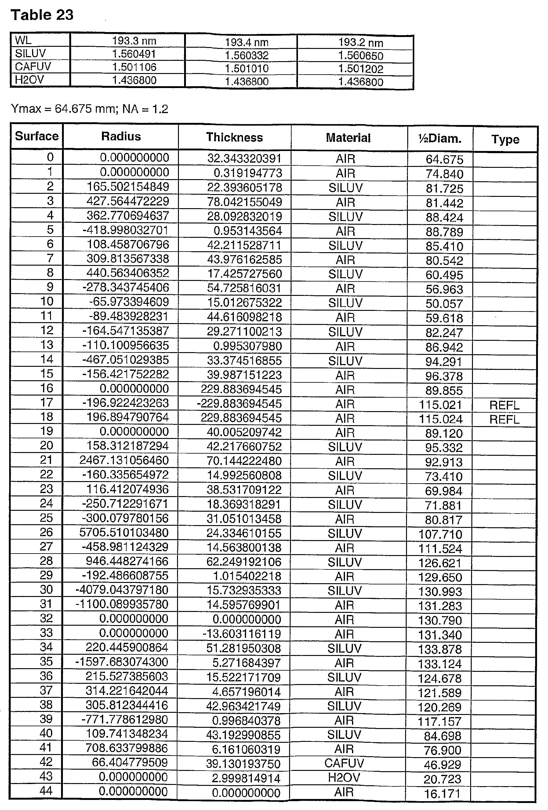 Figure 112012001788764-pat00034
