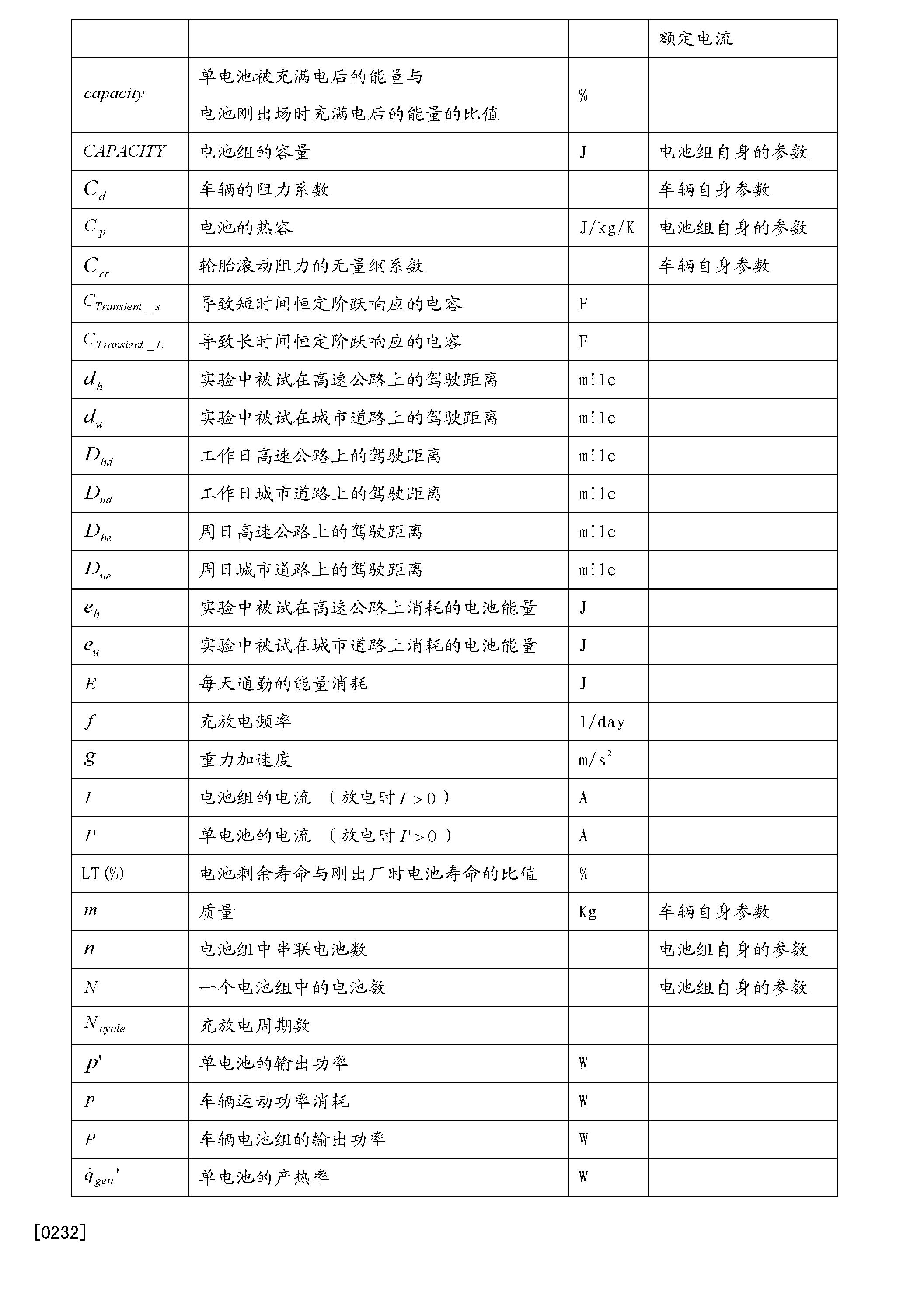 Figure CN103033752BD00261